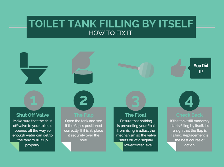 Toilet_Tank_Filling_By_Itself