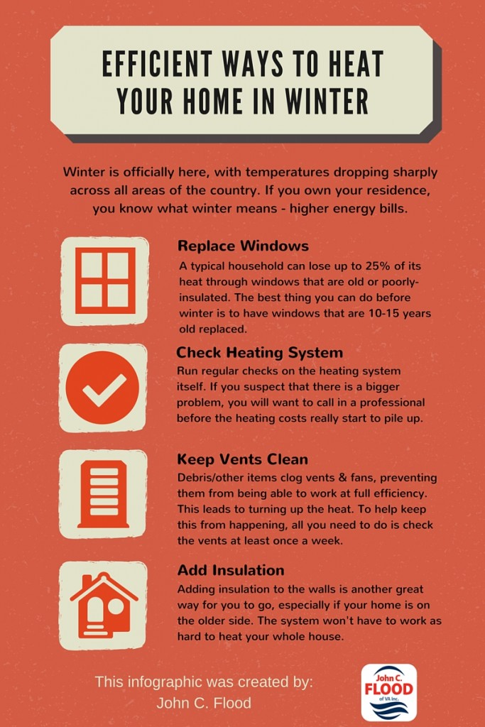 how to efficiently heat your home - infographic